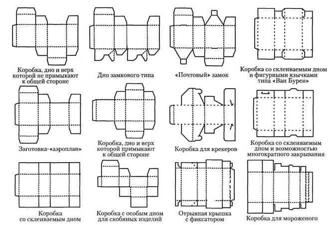 складных картонных коробок